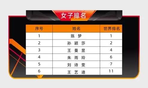 """中国银行2021""""直通WTT大满贯·世乒赛""""暨奥运模拟赛-新乡站"""