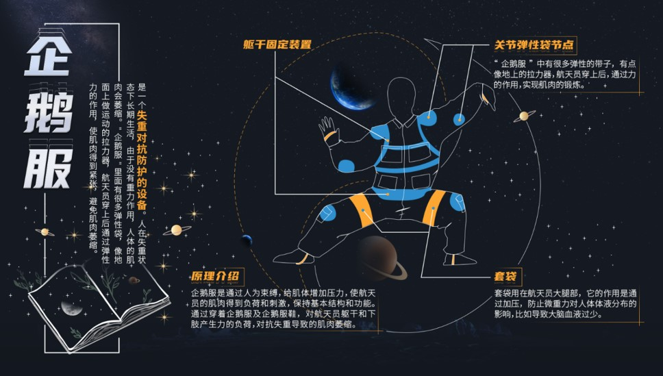 2021中国航天科普互动展重庆合川站